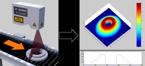 3D Sensor